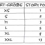 4-24 T-Shirt-Größen und Story Points
