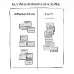 5-10 Kategorisierung