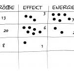 5-13 Beispielergebnis