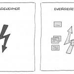 5-9 Energienehmer und -geber